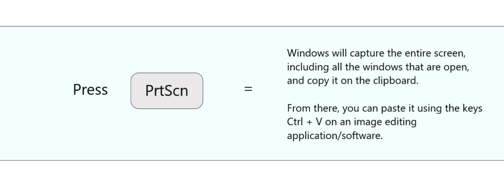 Print Screen Screenshot Shortcut